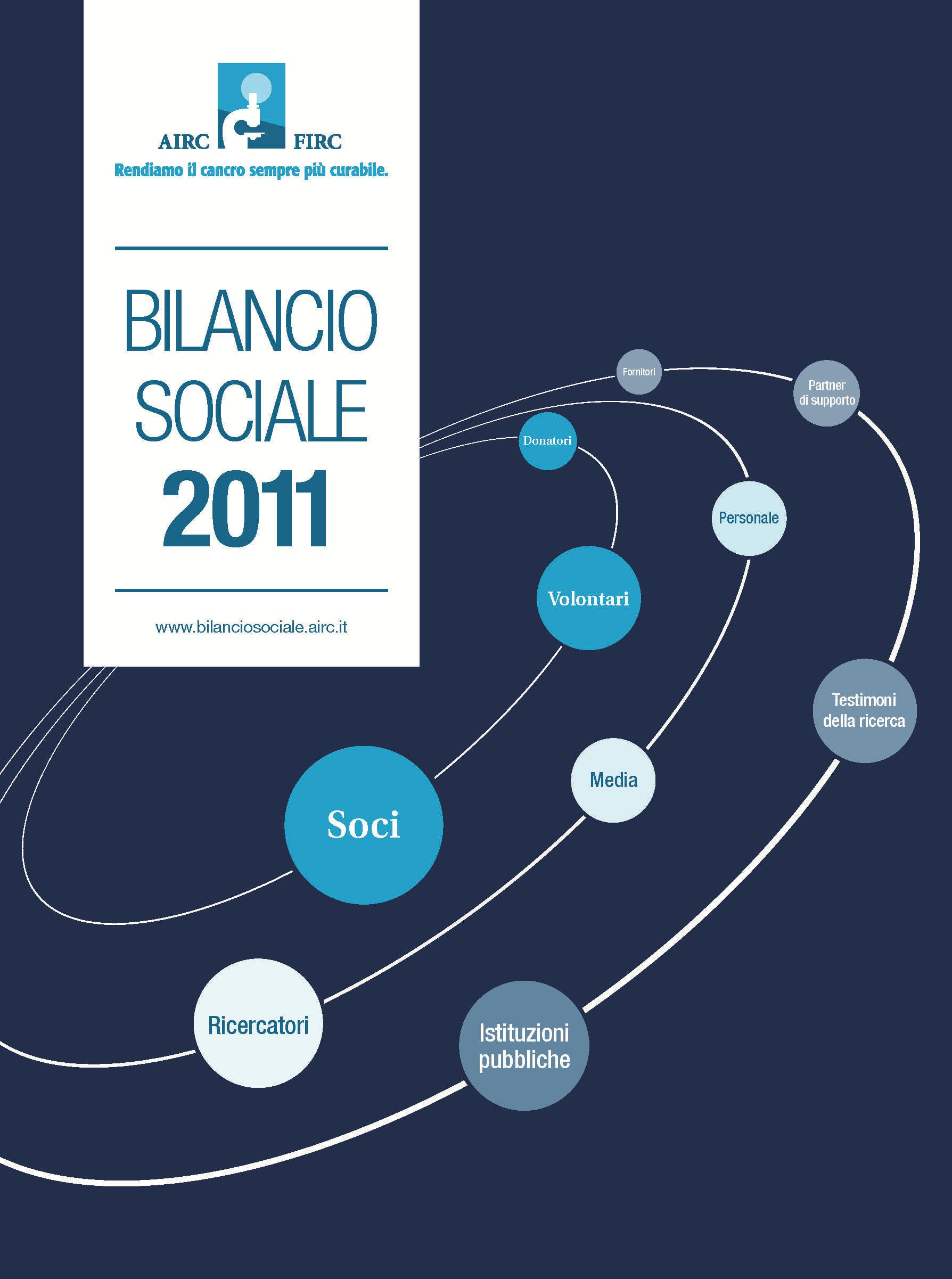 bilancio sociale AIRC 2011